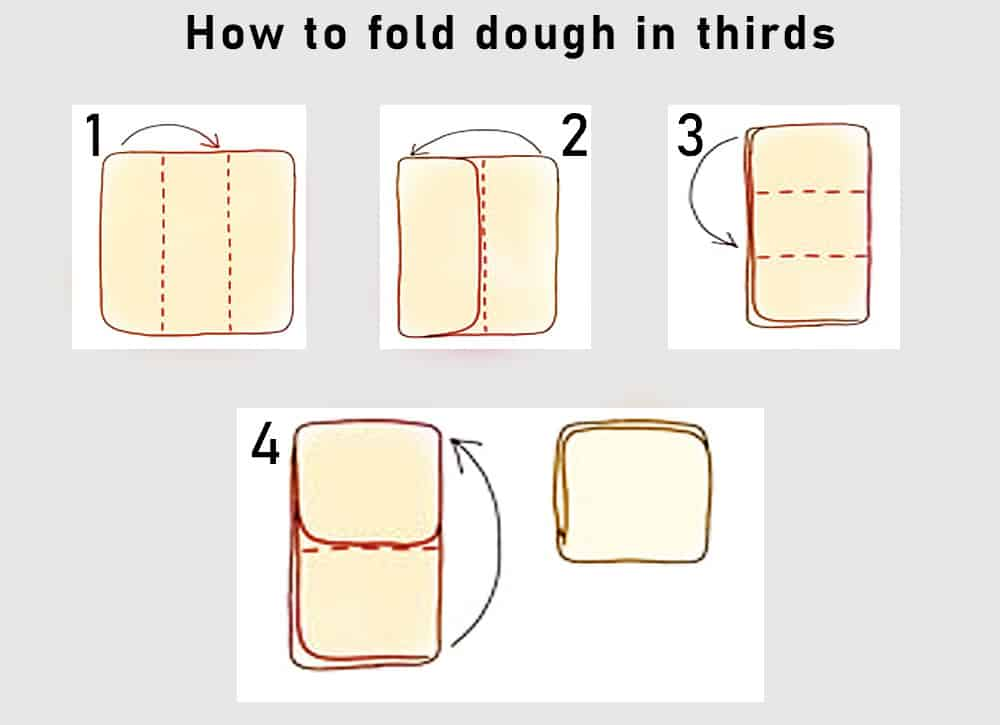 how to fold dough in thrids